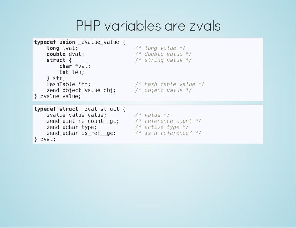 PHP variables are zvals t y p e d e f u n i o n...