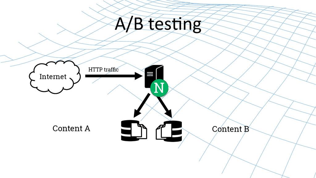 A/B tes8ng  Internet N Content A HTTP tra...