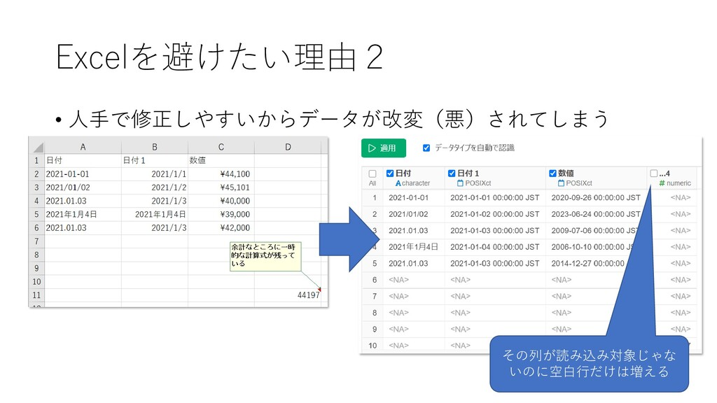 Excelを避けたい理由2 • 人手で修正しやすいからデータが改変(悪)されてしまう その列が...