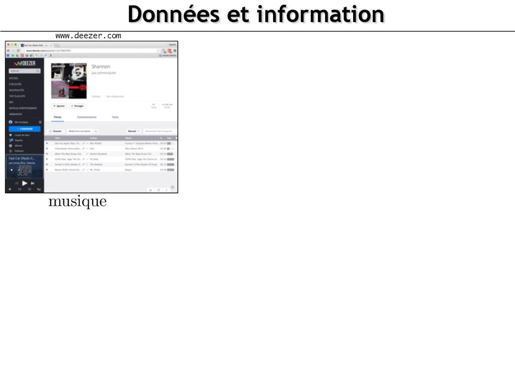 Données et information www.deezer.com musique