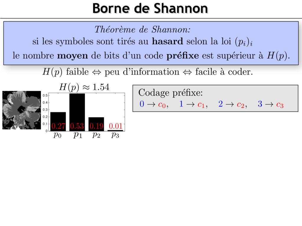 Borne de Shannon Th´ eor` eme de Shannon: si le...