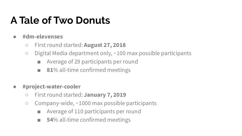 A Tale of Two Donuts ● #dm-elevenses ○ First ro...