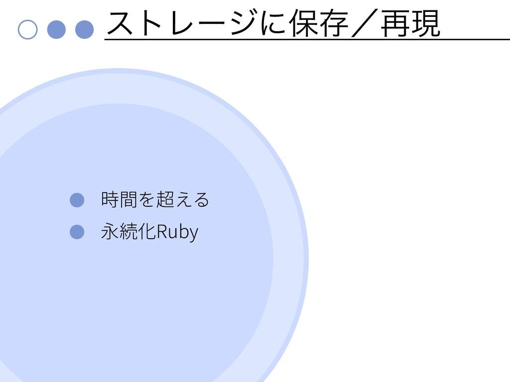 ετϨʔδʹอଘʗ࠶ݱ Ruby
