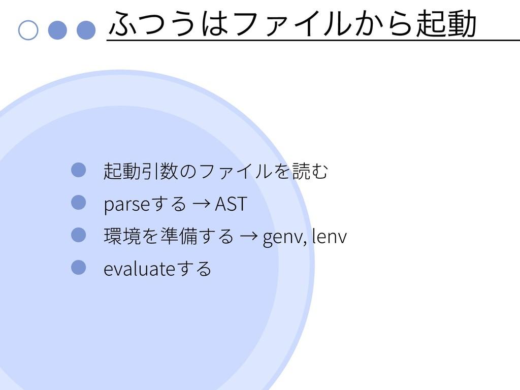 ;ͭ͏ϑΝΠϧ͔Βىಈ parse AST genv, lenv evaluate