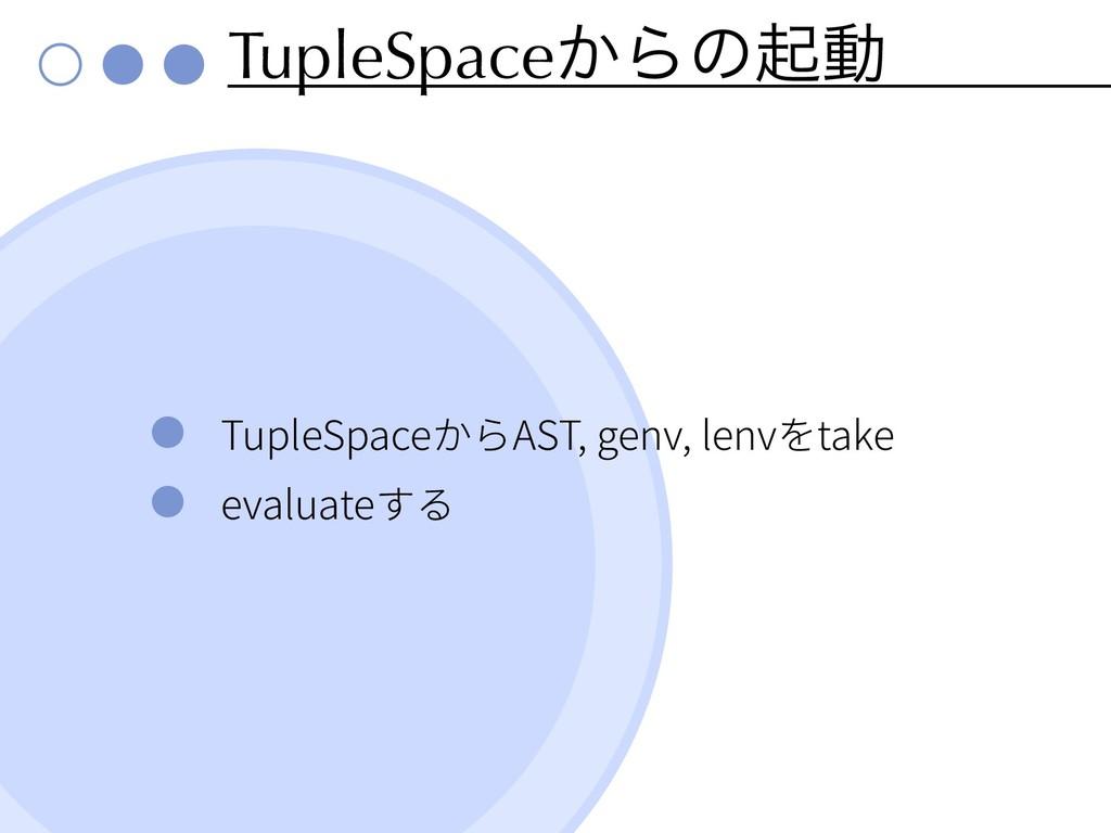 TupleSpace͔Βͷىಈ TupleSpace AST, genv, lenv take...