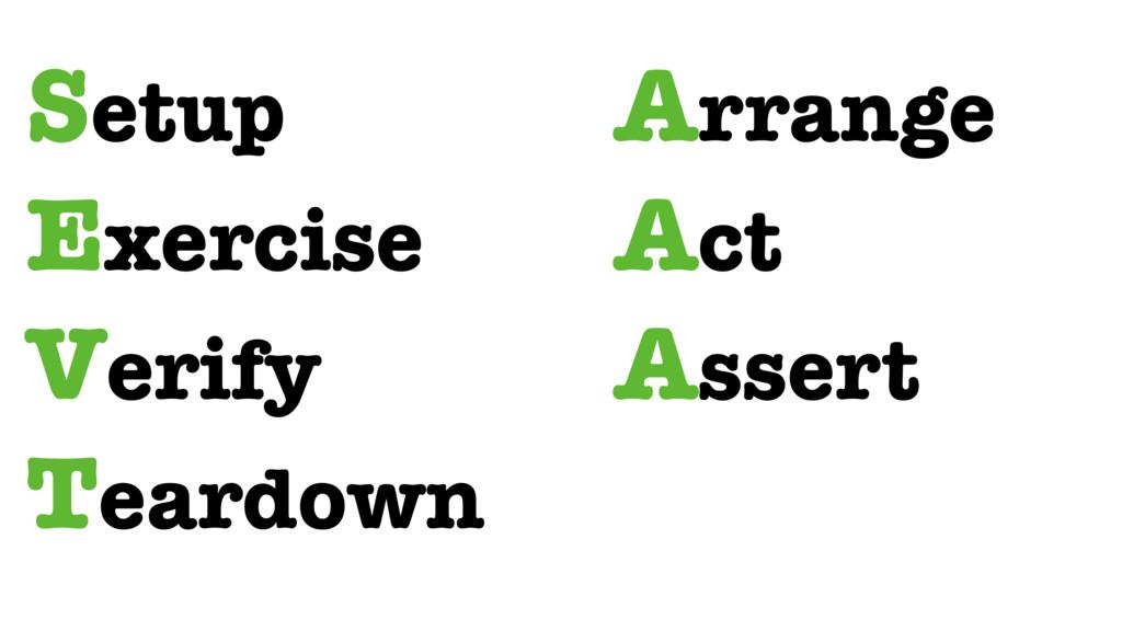 Arrange Act Assert Setup Exercise Verify Teardo...