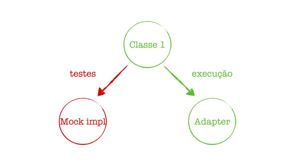 Classe 1 Adapter Mock impl testes execução