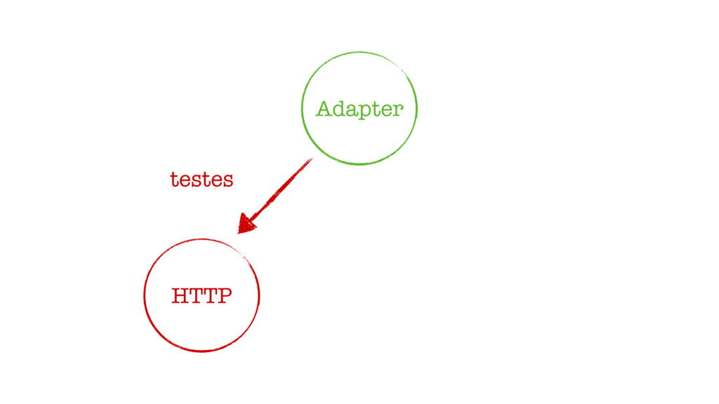 Adapter HTTP testes