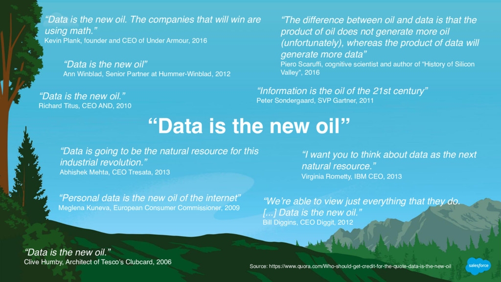 """""""Data is the new oil"""" """"Data is the new oil."""" Cl..."""