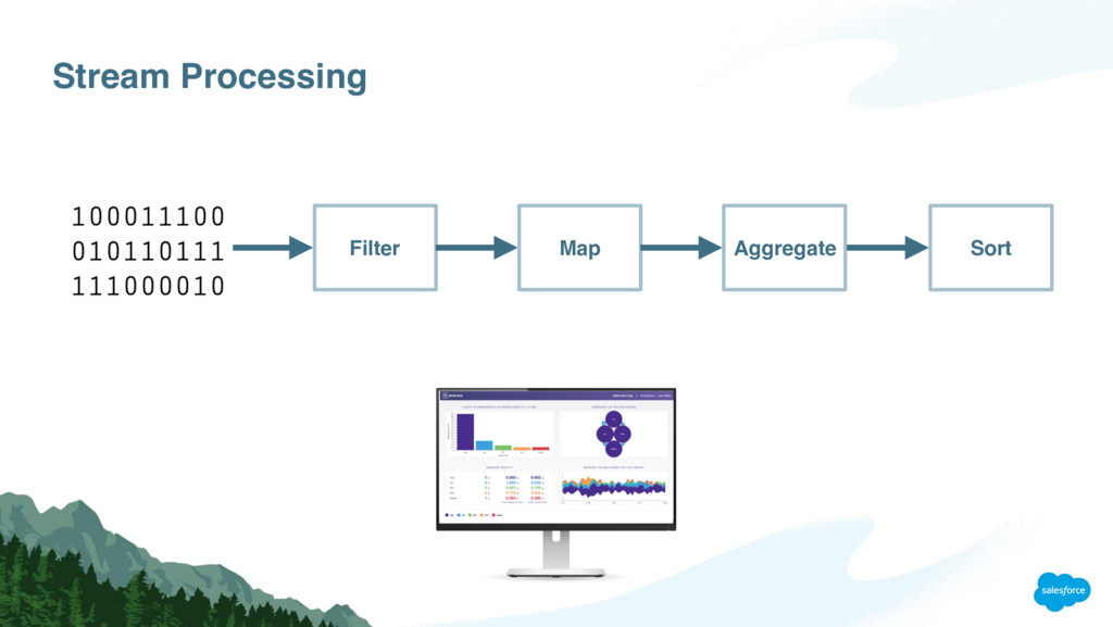 Stream Processing Filter Map Aggregate Sort