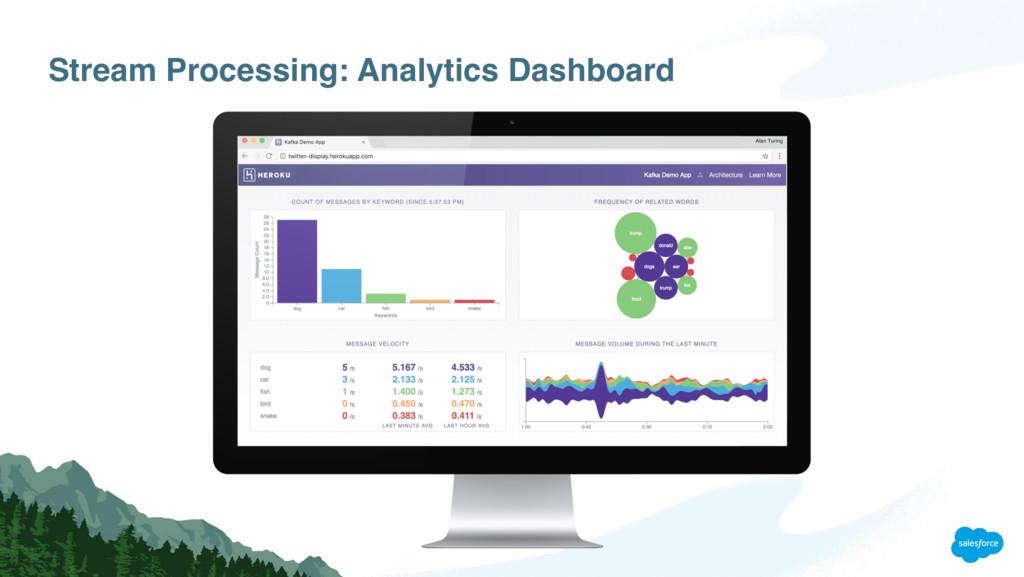 Stream Processing: Analytics Dashboard