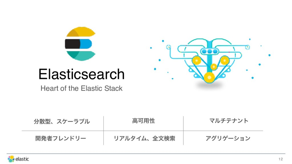 12 Elasticsearch Heart of the Elastic Stack ෼ࢄܕ...