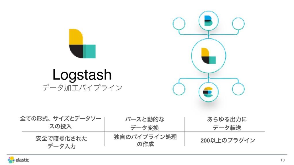 10 Logstash σʔλՃύΠϓϥΠϯ શͯͷܗࣜɺαΠζͱσʔλιʔ εͷೖ ύʔ...