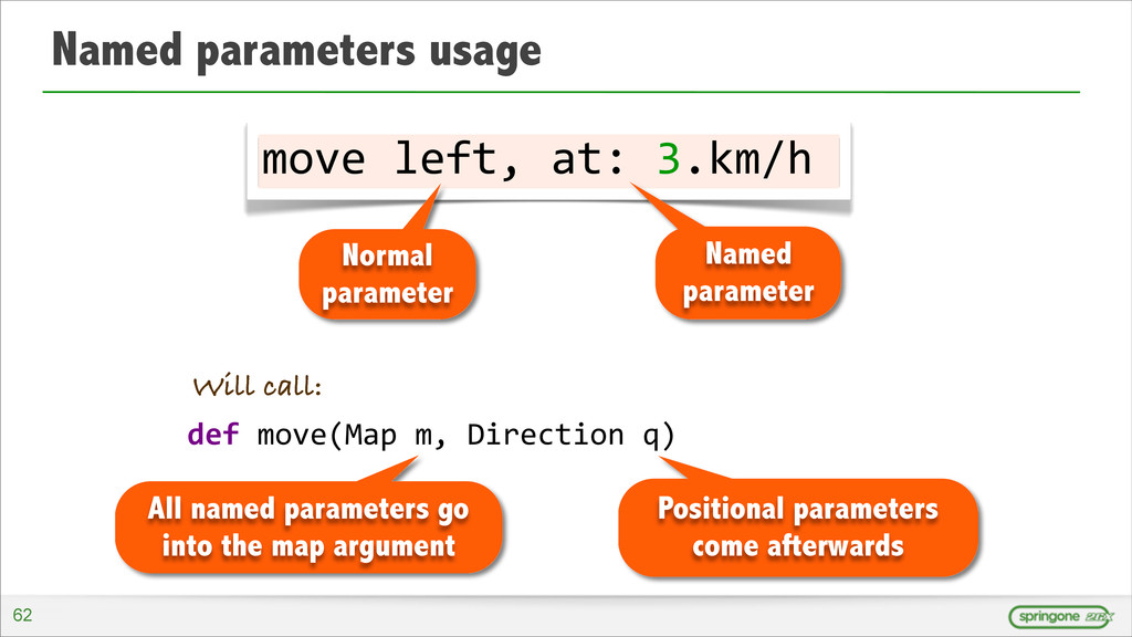 Named parameters usage move	