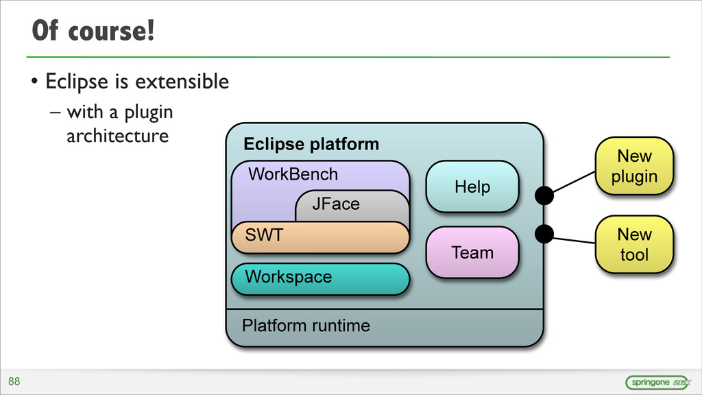Of course! • Eclipse is extensible – with a plu...