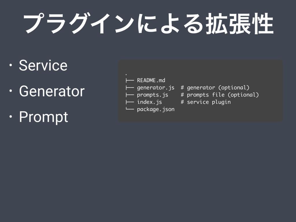 """ϓϥάΠϯʹΑΔ֦ுੑ • Service • Generator • Prompt . !""""..."""