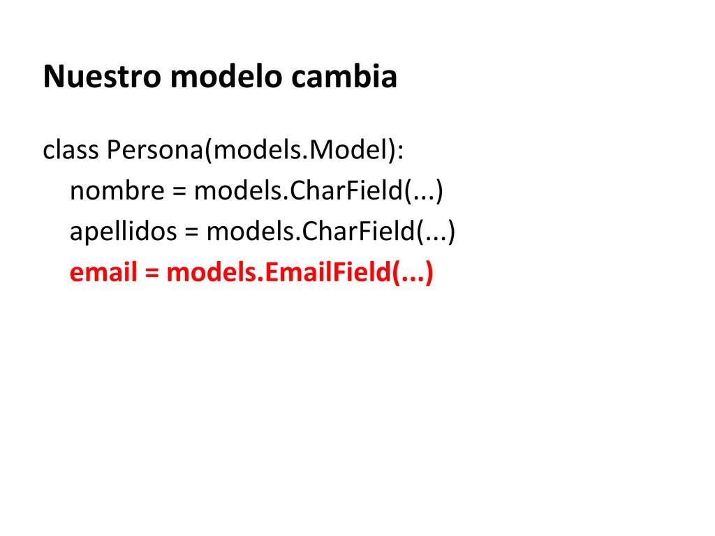 Nuestro modelo cambia class Persona(models.Mode...