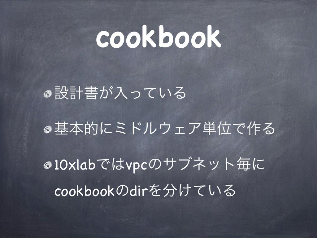 cookbook ઃܭॻ͕ೖ͍ͬͯΔ جຊతʹϛυϧΣΞ୯ҐͰ࡞Δ 10xlabͰvpcͷ...