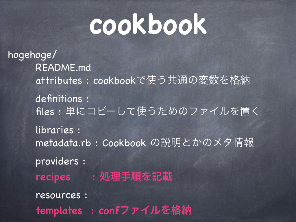cookbook hogehoge/ README.md attributes : cookb...