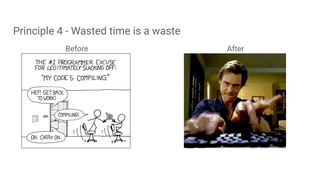 Before Principle 4 - Wasted time is a waste Aft...