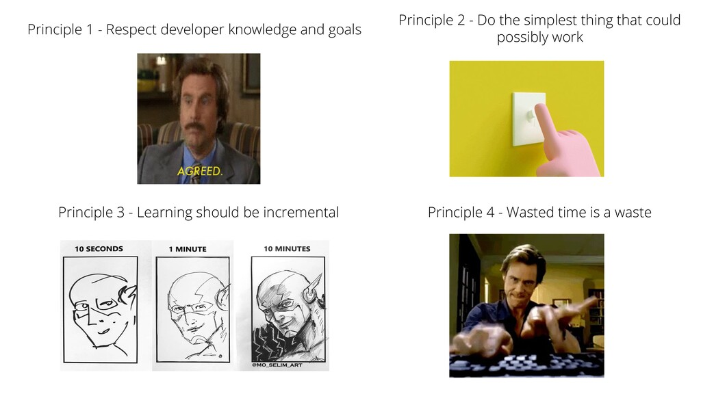 Principle 4 - Wasted time is a waste Principle ...