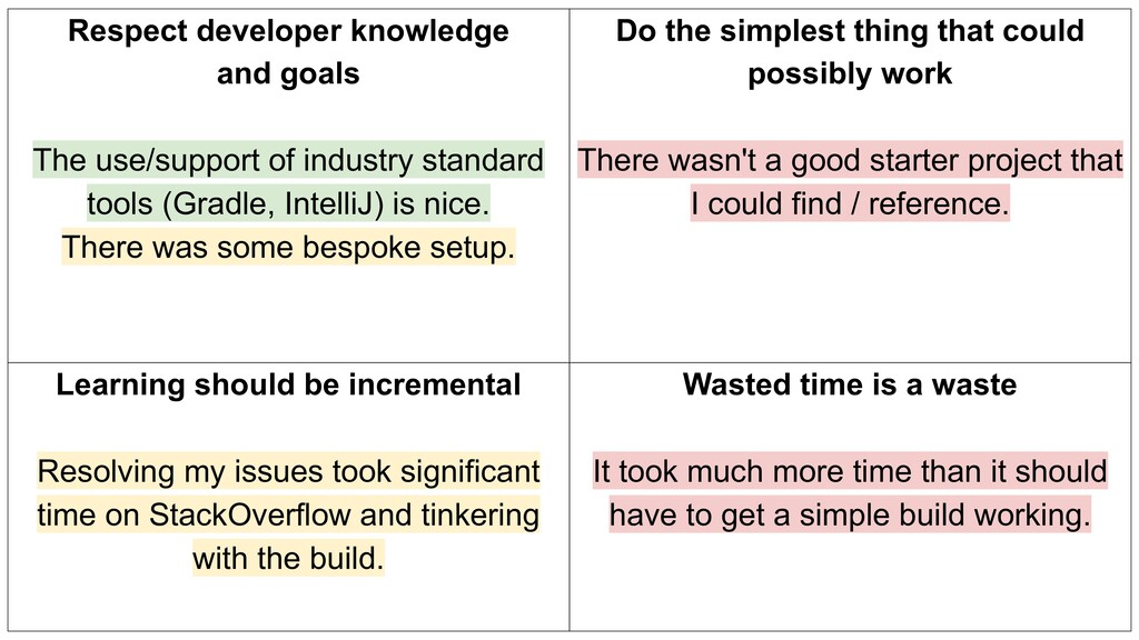 Respect developer knowledge and goals The use/s...