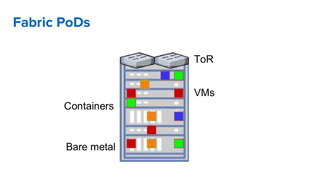 Fabric PoDs ToR VMs Containers Bare metal
