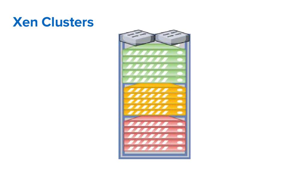 Xen Clusters