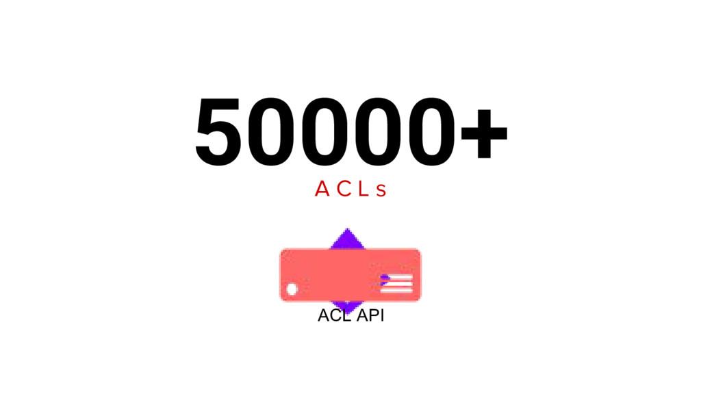 50000+ A C L s ACL API
