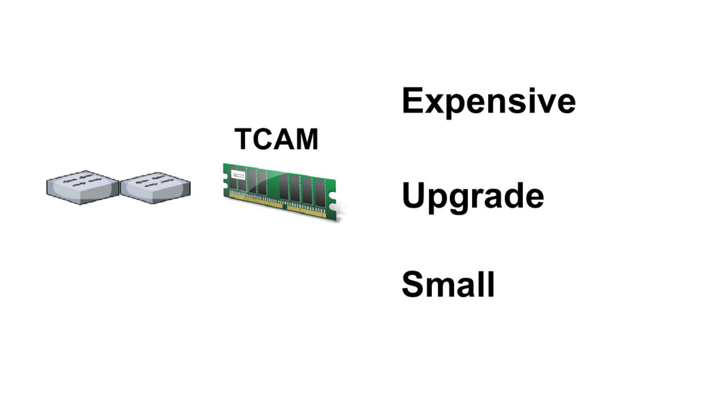 TCAM Expensive Upgrade Small