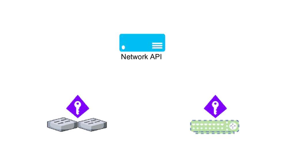 Network API