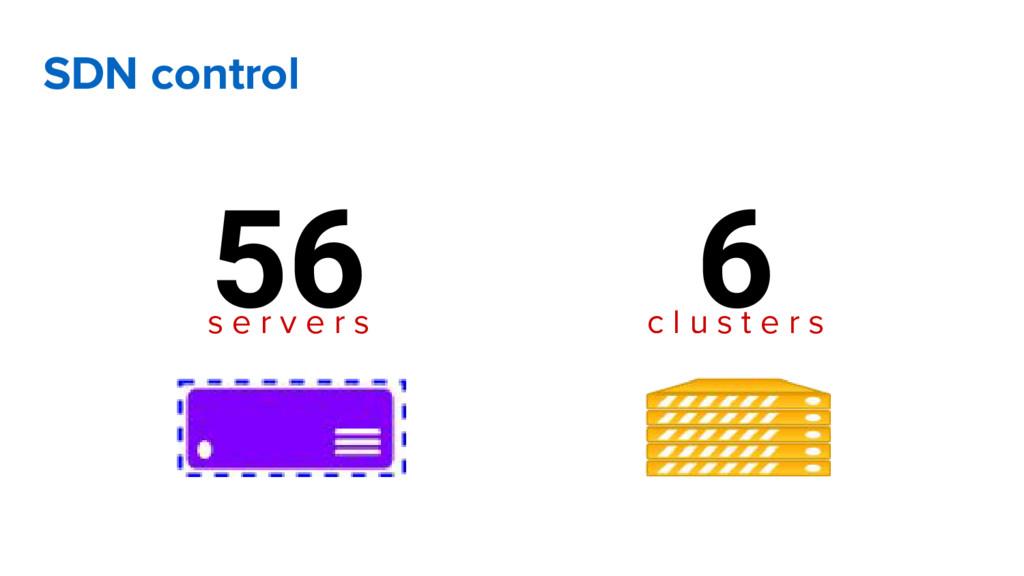 SDN control 56 s e r v e r s 6 c l u s t e r s
