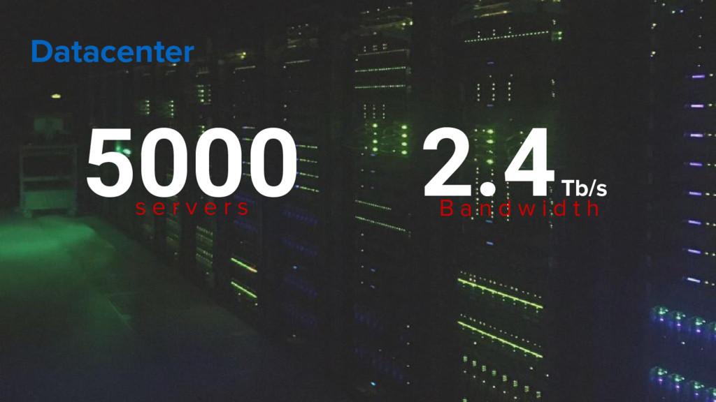 Datacenter 5000 s e r v e r s B a n d w i d t h...