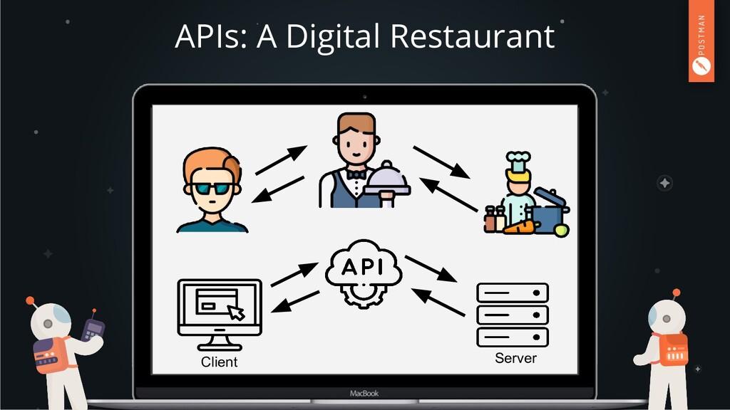 APIs: A Digital Restaurant Client Server
