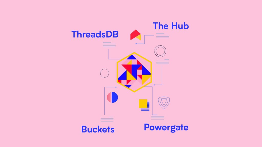 ThreadsDB The Hub Buckets Powergate