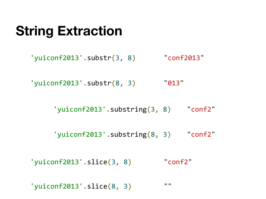 "String Extraction 'yuiconf2013'.substr(3, 8) ""c..."