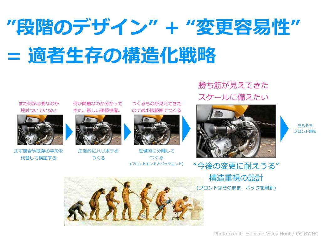 """""""段階のデザイン"""" + """"変更容易性"""" = 適者⽣存の構造化戦略 Photo credit: ..."""