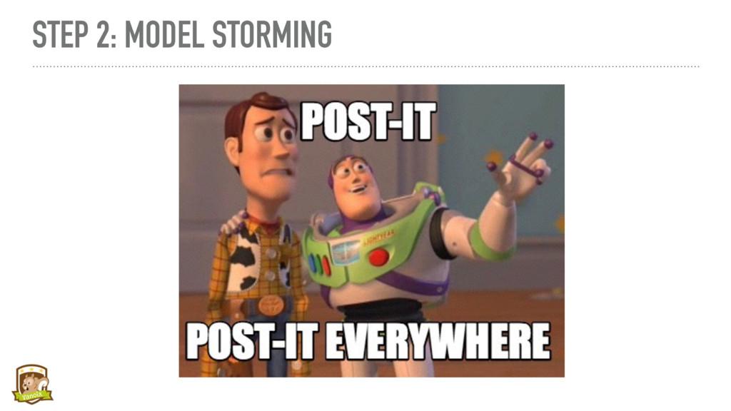 STEP 2: MODEL STORMING