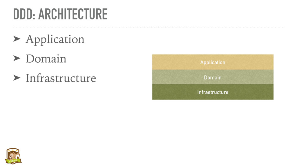 DDD: ARCHITECTURE ➤ Application ➤ Domain ➤ Infr...