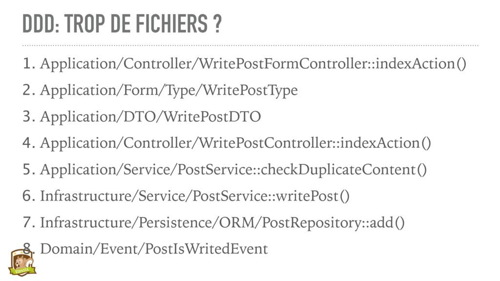 DDD: TROP DE FICHIERS ? 1. Application/Controll...