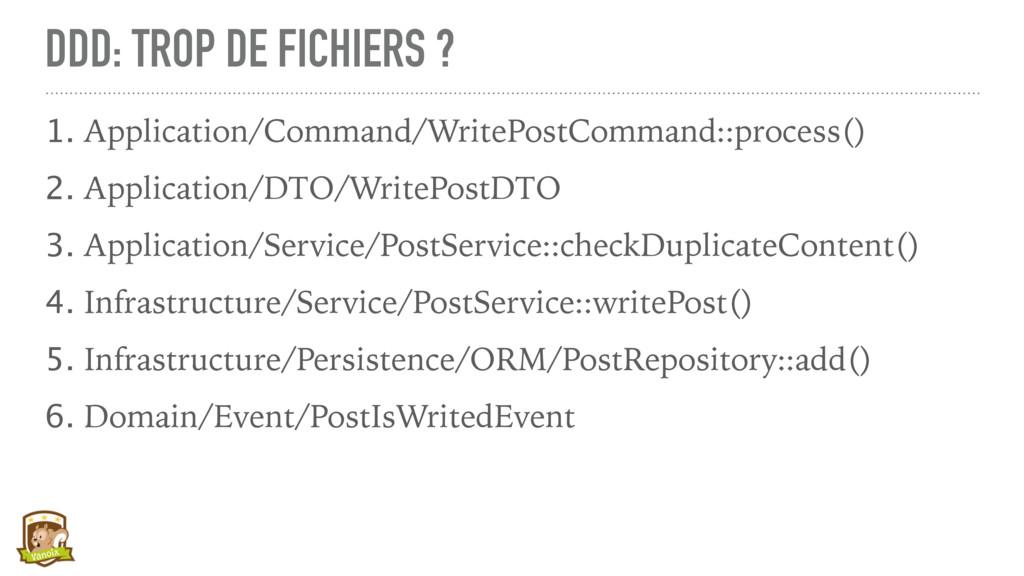DDD: TROP DE FICHIERS ? 1. Application/Command/...