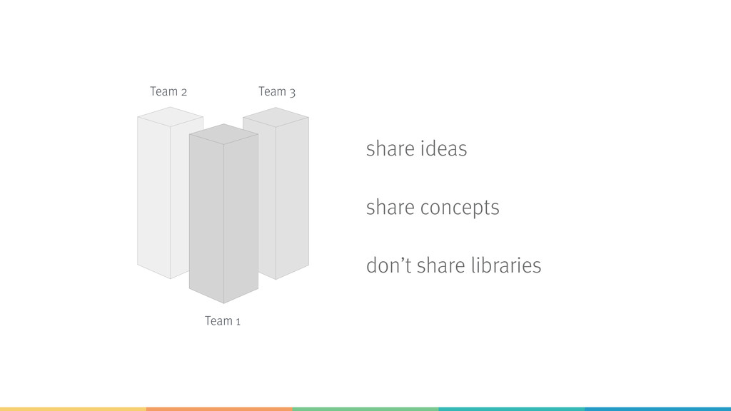 share ideas share concepts don't share librarie...