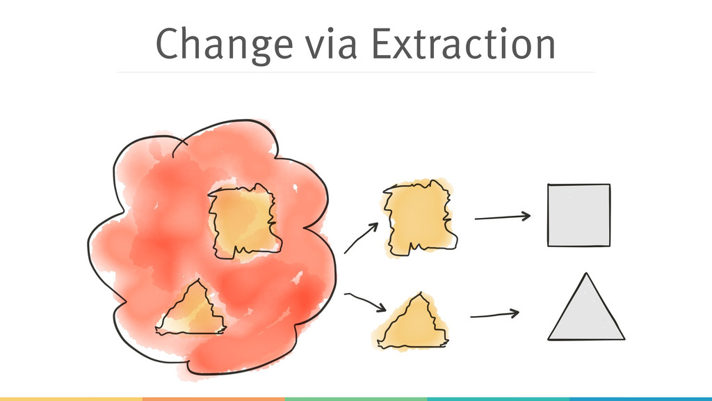 Change via Extraction