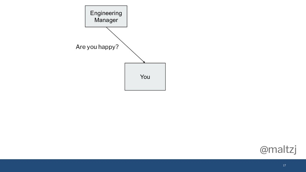 @maltzj 17 You Engineering Manager Are you happ...