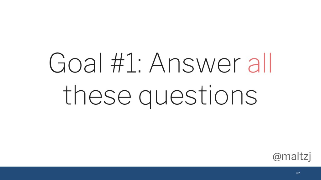 @maltzj 62 Goal #1: Answer all these questions