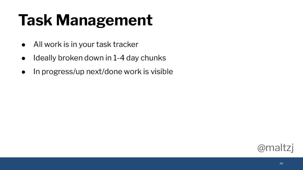@maltzj ● All work is in your task tracker ● Id...
