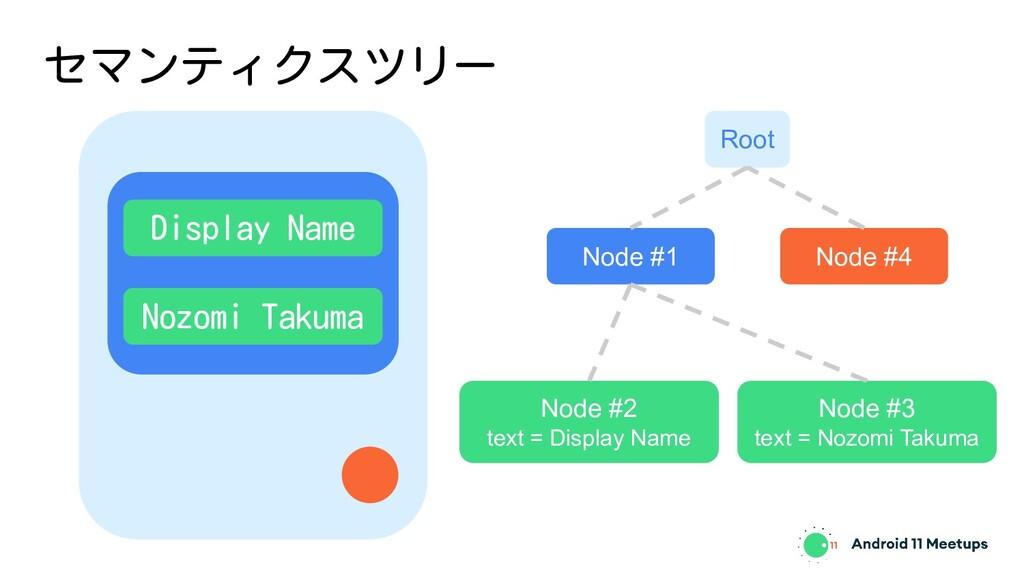 セマンティクスツリー Display Name Nozomi Takuma Root Node...