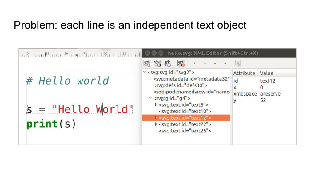 Problem: each line is an independent text object