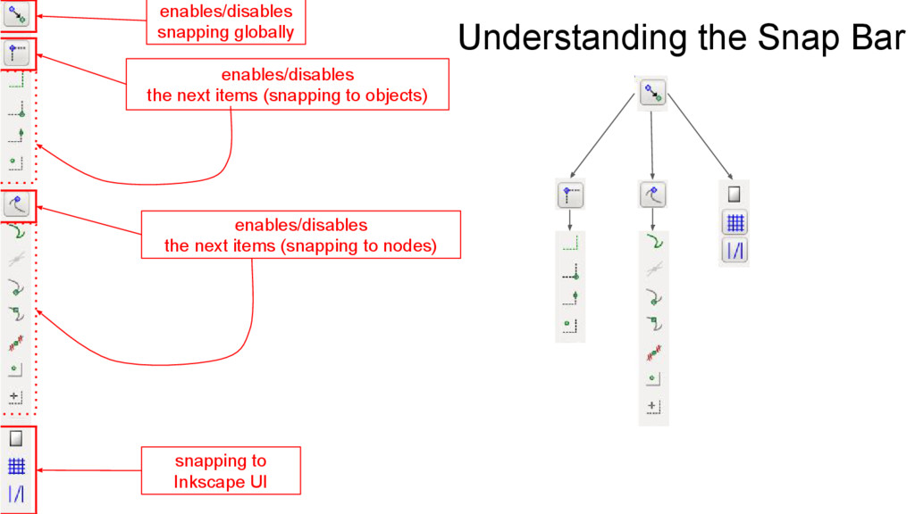 Understanding the Snap Bar enables/disables sna...