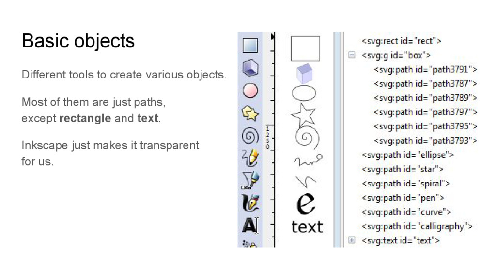 Basic objects Different tools to create various...